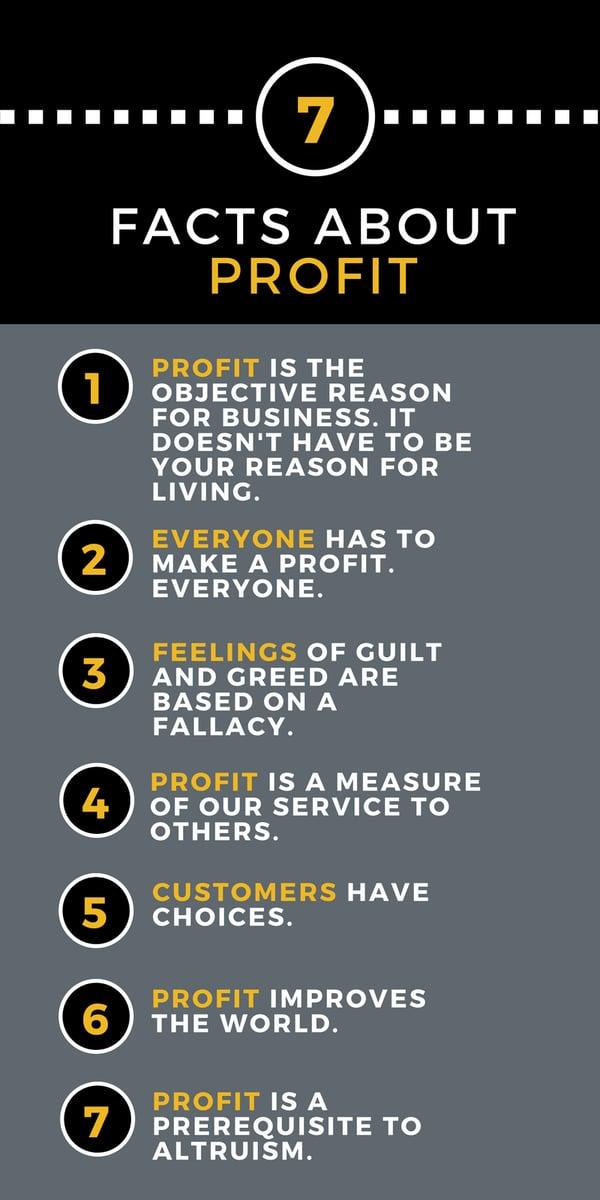7-facts-about-profit