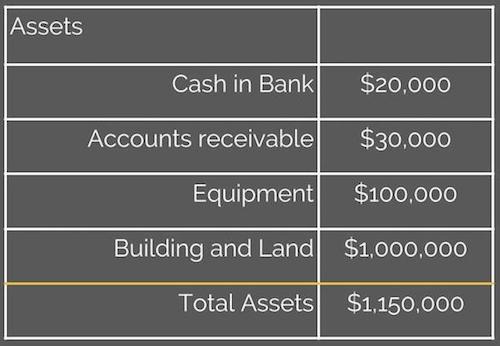 the-balance-sheet