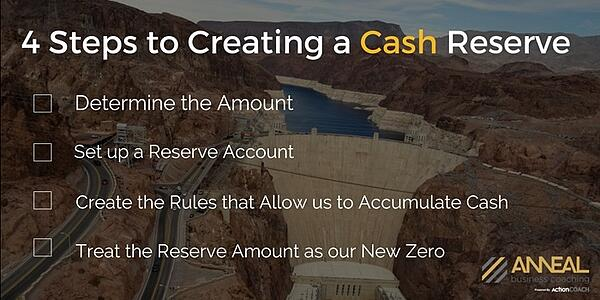 4-steps-to-creating-a-cash-reserve