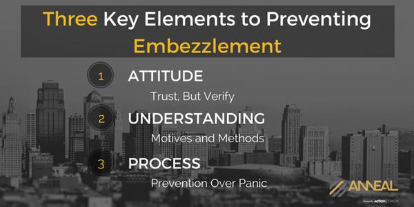 elements-to-prevent-embezzlement