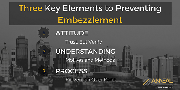 elements-to-prevent-embezzlement