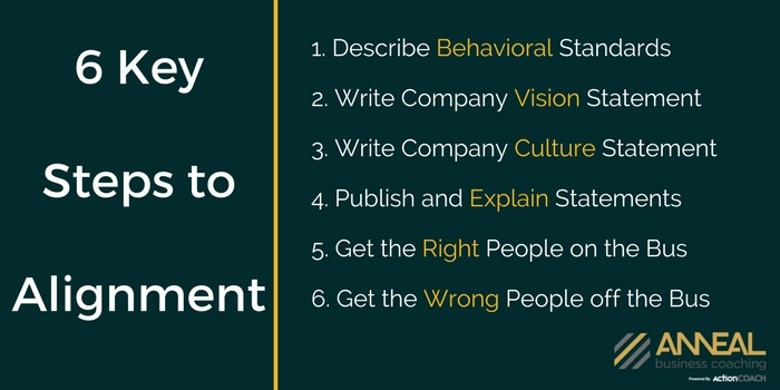 key-steps=to-alignment