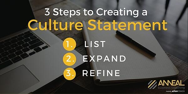 steps-to-create-culture-statement