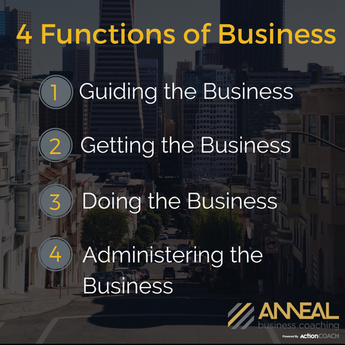 functions-of-business
